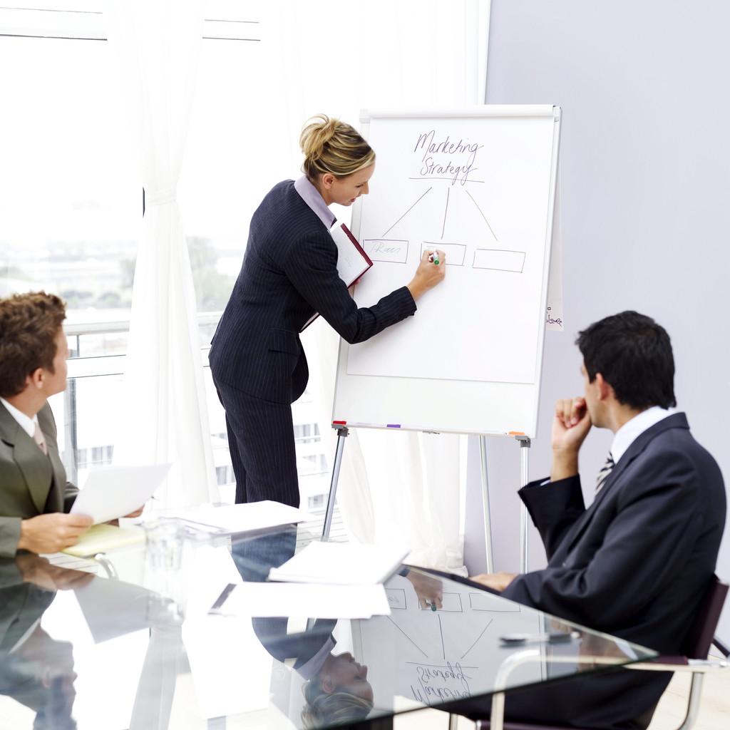 бизнес показатели