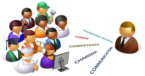 бизнес концепции