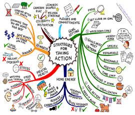 Классификации стратегий маркетинга в бизнесе