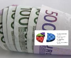 Основная статья  - расходы планируем