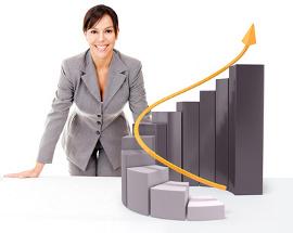 Эффективность бизнеса - оценки