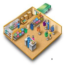 Процессы торгового прндприятия, автоматизация