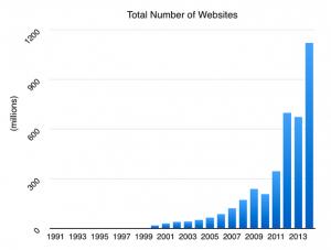 интернет бизнесу дорогу