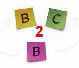 отличия Продажи b2b и b2c