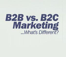 управление продажами b2b и b2c