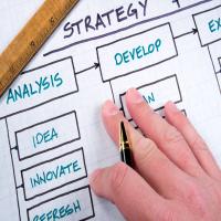 Портфельные и прямые инвестиции проверка и планирование