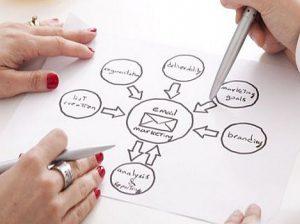email-маркетинг - план действий