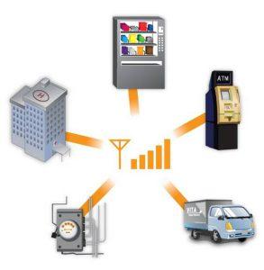 маркетинг будущего сети M2M